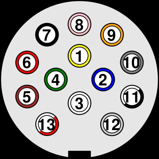 Steckerbelegung 7 und 13 pol | Die Wohnwagen Erstausstattung
