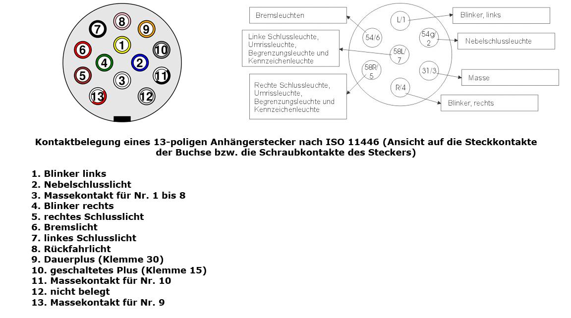 Nett Schaltplan Für 4 Poligen Anhängerstecker Bilder - Elektrische ...